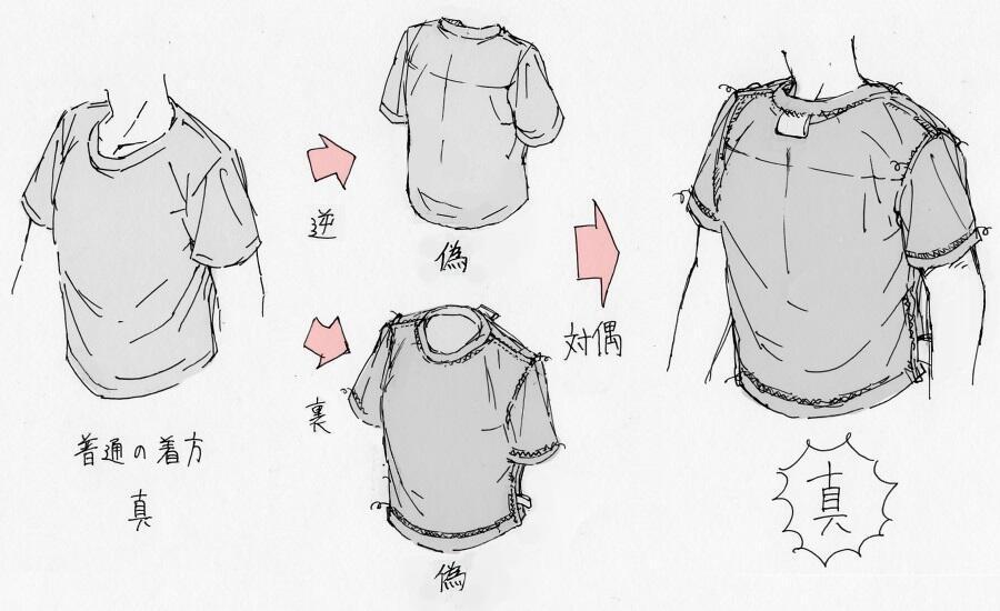 トゥギャッチ         論理的に正しいTシャツの着方