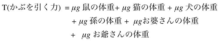 shiki_tyoryoku