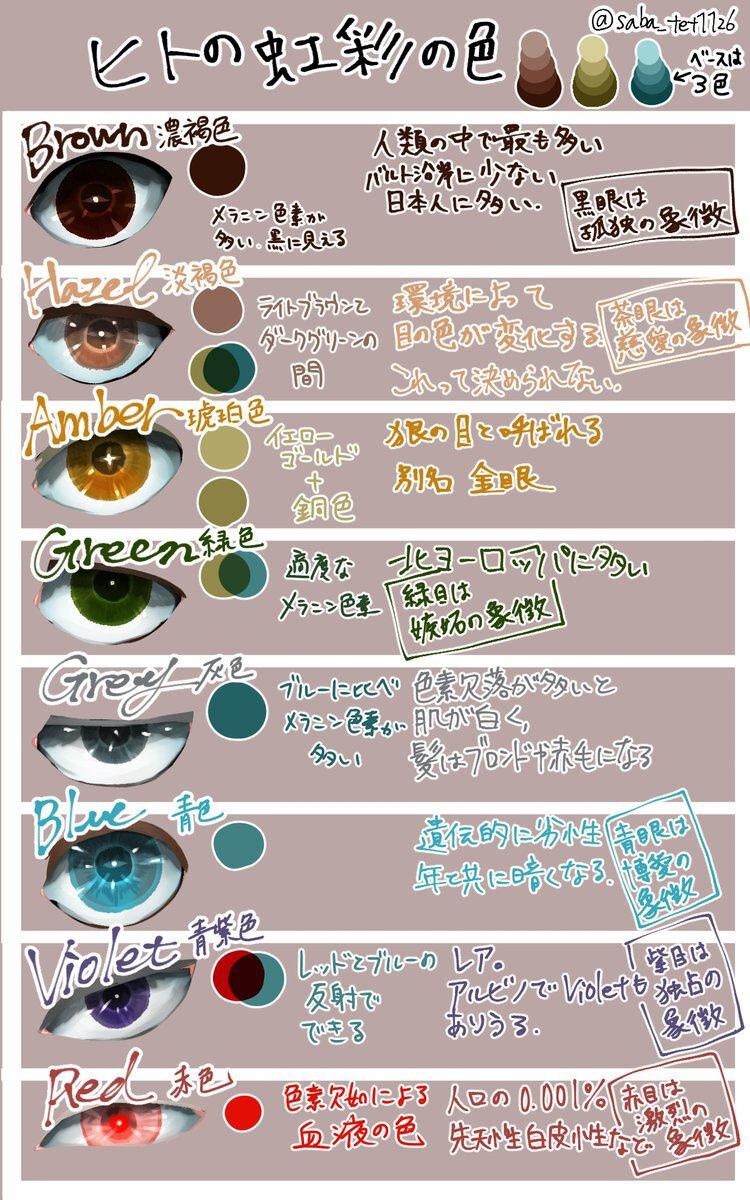 黒目 の 周り が ブルー