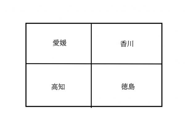 他県民が想像する四国の図